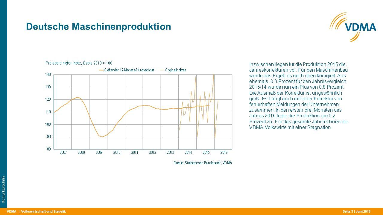 VDMA Deutsche Maschinenproduktion | Volkswirtschaft und Statistik Konjunkturbulletin Inzwischen liegen für die Produktion 2015 die Jahreskorrekturen v