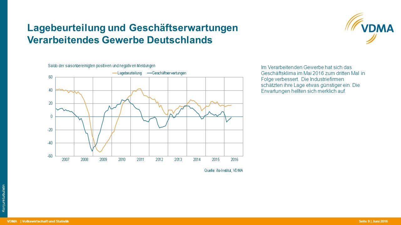 VDMA Lagebeurteilung und Geschäftserwartungen Verarbeitendes Gewerbe Deutschlands | Volkswirtschaft und Statistik Konjunkturbulletin Im Verarbeitenden Gewerbe hat sich das Geschäftsklima im Mai 2016 zum dritten Mal in Folge verbessert.