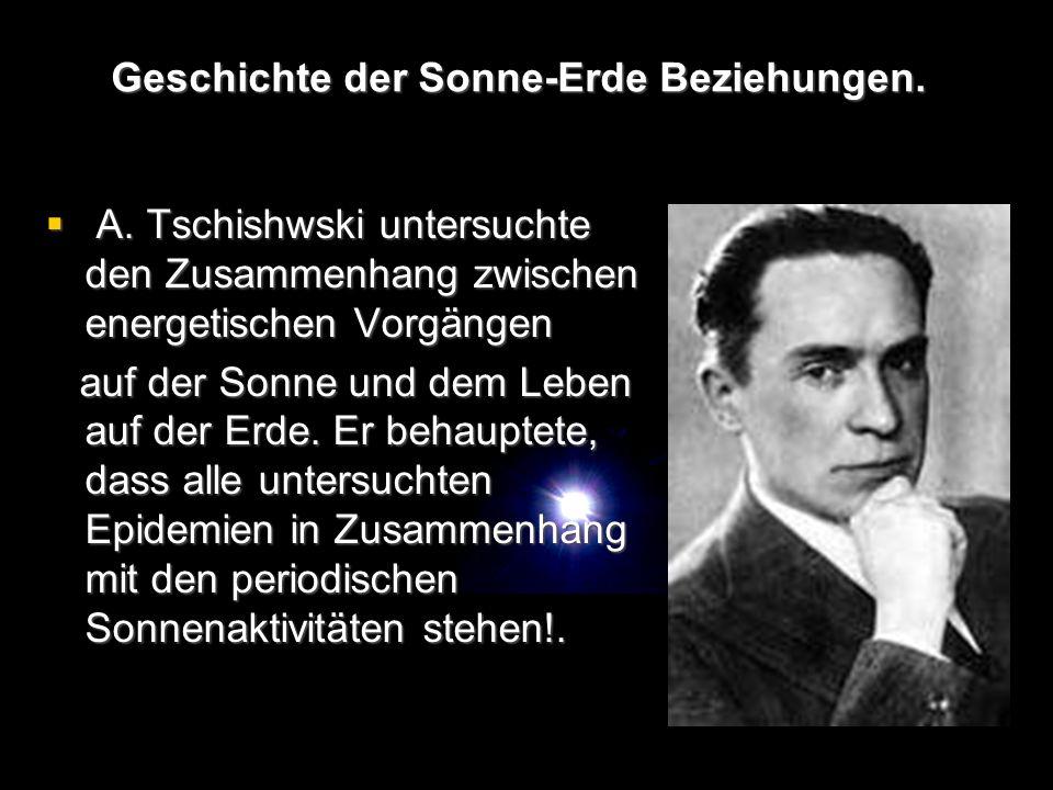 Geschichte der Sonne-Erde Beziehungen.Geschichte der Sonne-Erde Beziehungen.