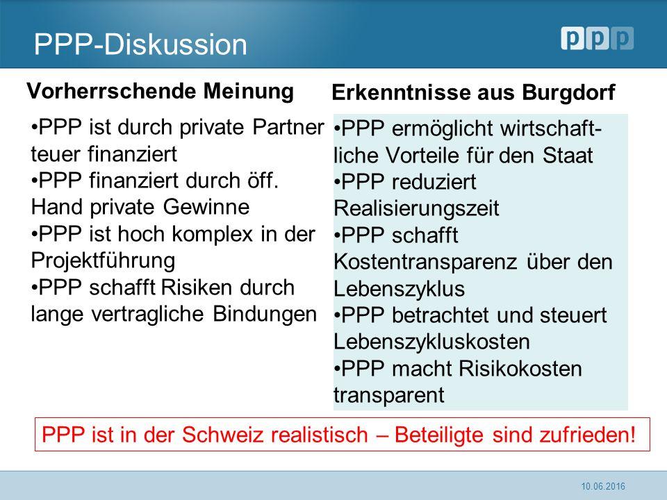 PPP-Diskussion Vorherrschende Meinung PPP ist durch private Partner teuer finanziert PPP finanziert durch öff. Hand private Gewinne PPP ist hoch kompl