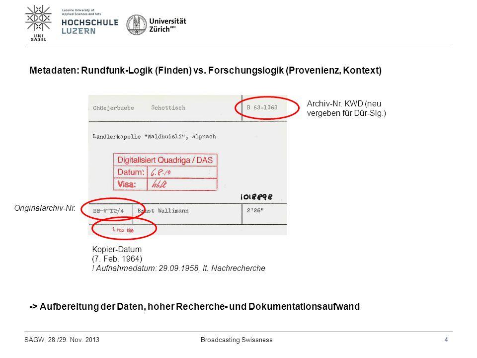 SAGW, 28./29. Nov. 20134Broadcasting Swissness Archiv-Nr.