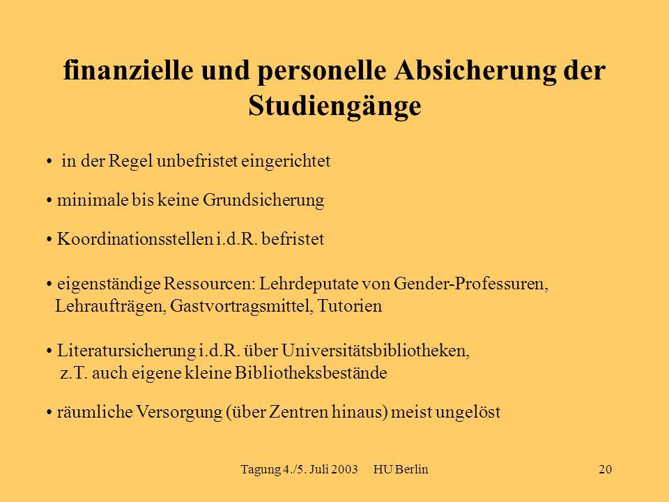Tagung 4./5. Juli 2003 HU Berlin20 finanzielle und personelle Absicherung der Studiengänge in der Regel unbefristet eingerichtet minimale bis keine Gr