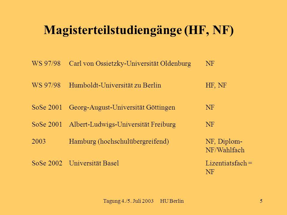 Tagung 4./5. Juli 2003 HU Berlin5 Magisterteilstudiengänge (HF, NF) WS 97/98Carl von Ossietzky-Universität OldenburgNF WS 97/98Humboldt-Universität zu