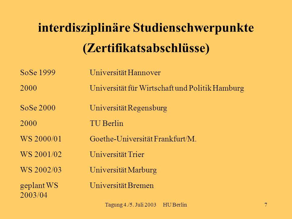 Tagung 4./5. Juli 2003 HU Berlin7 interdisziplinäre Studienschwerpunkte (Zertifikatsabschlüsse) SoSe 1999Universität Hannover 2000 Universität für Wir