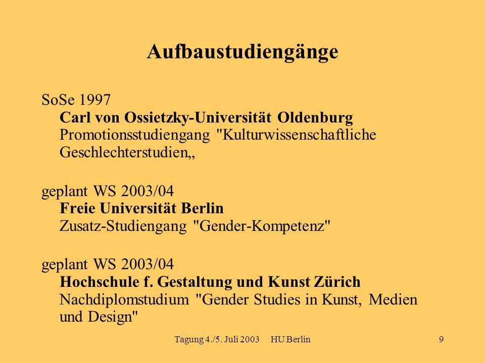 Tagung 4./5. Juli 2003 HU Berlin9 Aufbaustudiengänge SoSe 1997 Carl von Ossietzky-Universität Oldenburg Promotionsstudiengang