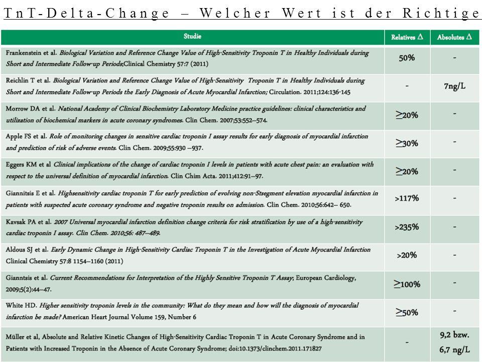 TnT/I-Delta-Change – Welcher Wert ist der Richtige? 0 – 1h Algorithmus (ESC Richtlinien 2015)
