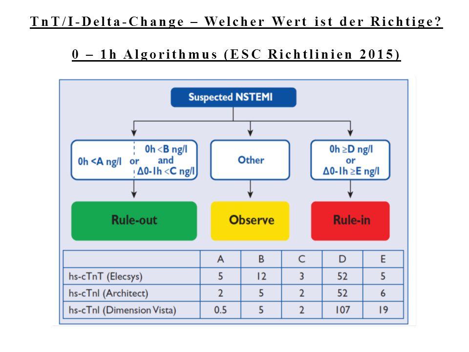 Copeptin Kinetik beim Myokardinfarkt Zeit nach Einsetzen der Symptome (Std) Copeptin (pmol/L) und CK-MB (U/L) cTnT und HS-TnT (µg/L) Gu et al.