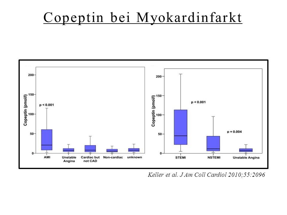 Copeptin bei Myokardinfarkt Keller et al. J Am Coll Cardiol 2010;55:2096