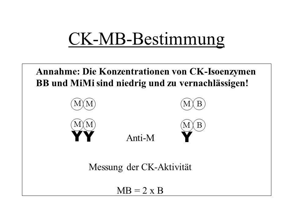 CK-MB > CK Anwesenheit von CK-BB Anwesenheit von CK-Mito (CK-Makroenzym Typ 2) CK-Makroenzym Typ 1