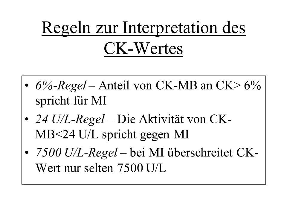 Klausurfrage III Bei einem Patient in schwerem Zustand und mit akuten Bauchschmerzen ist folgender CK-Wert gemessen worden: 11500 U/L (Normbereich: < 170 U/L).
