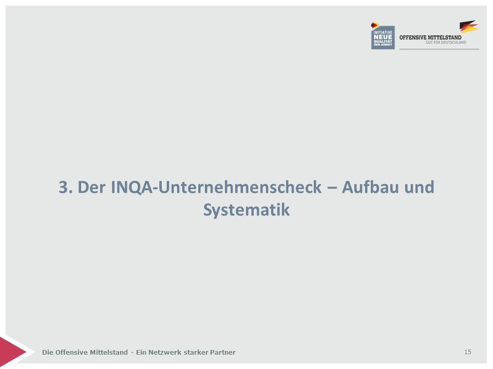 Die Offensive Mittelstand - Ein Netzwerk starker Partner 3. Der INQA-Unternehmenscheck – Aufbau und Systematik 15