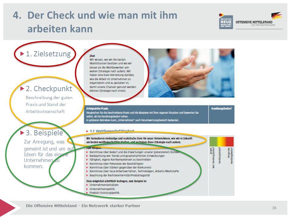  1. Zielsetzung  2. Checkpunkt Beschreibung der guten Praxis und Stand der Arbeitswissenschaft  3. Beispiele Zur Anregung, was gemeint ist und um a