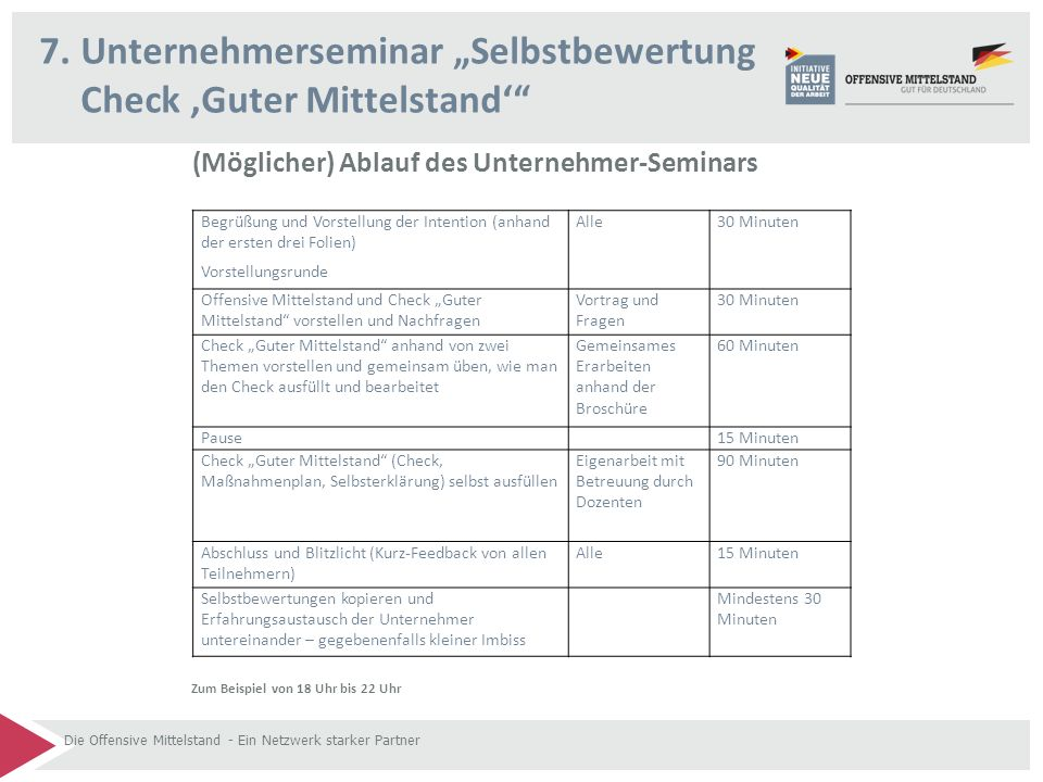 (Möglicher) Ablauf des Unternehmer-Seminars Begrüßung und Vorstellung der Intention (anhand der ersten drei Folien) Vorstellungsrunde Alle30 Minuten O
