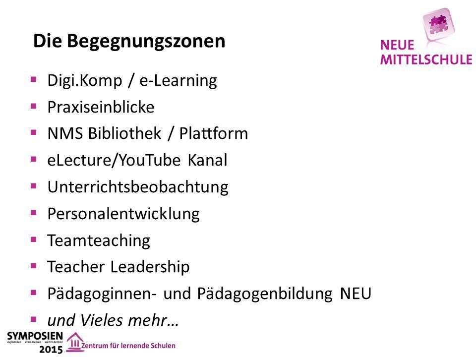 Die Begegnungszonen  Digi.Komp / e-Learning  Praxiseinblicke  NMS Bibliothek / Plattform  eLecture/YouTube Kanal  Unterrichtsbeobachtung  Person