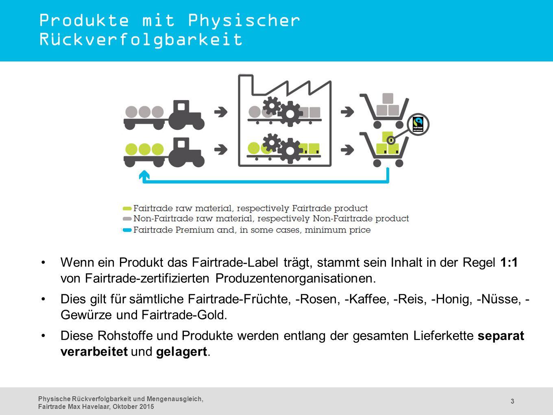 Physische Rückverfolgbarkeit und Mengenausgleich, Fairtrade Max Havelaar, Oktober 2015 3 Wenn ein Produkt das Fairtrade-Label trägt, stammt sein Inhalt in der Regel 1:1 von Fairtrade-zertifizierten Produzentenorganisationen.