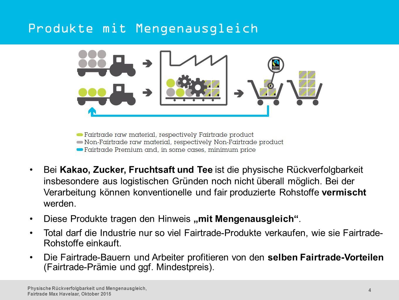 Physische Rückverfolgbarkeit und Mengenausgleich, Fairtrade Max Havelaar, Oktober 2015 5 Die beiden Modelle im Überblick THE MOST RECOGNIZED MARK ETHICAL LABEL WORLDWIDE Produkte mit Physischer Rückverfolgbarkeit Produkte mit Mengenausgleich (nur zulässig bei Säften, Kakao, Zucker, Tee) Produktion und Handel gemäss Fairtrade-Standards Fairtrade-Produzent erhält Fairtrade-Prämie und ggf.