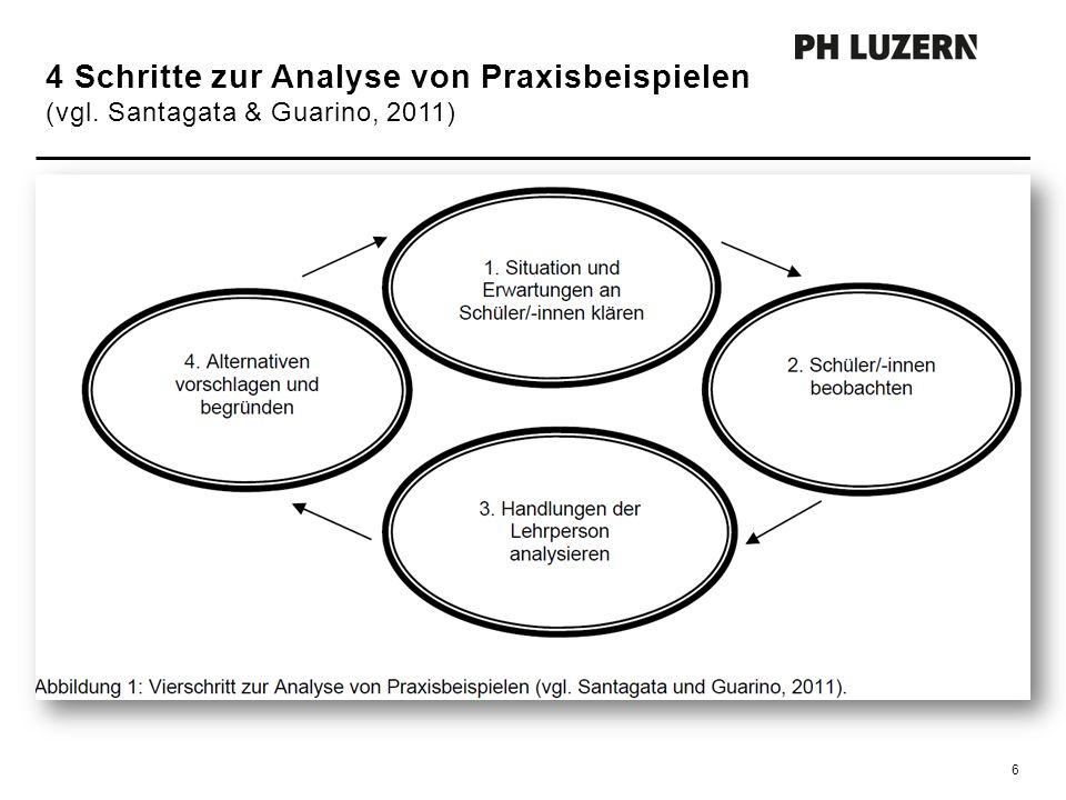 4 Schritte zur Analyse von Praxisbeispielen (vgl. Santagata & Guarino, 2011) 6
