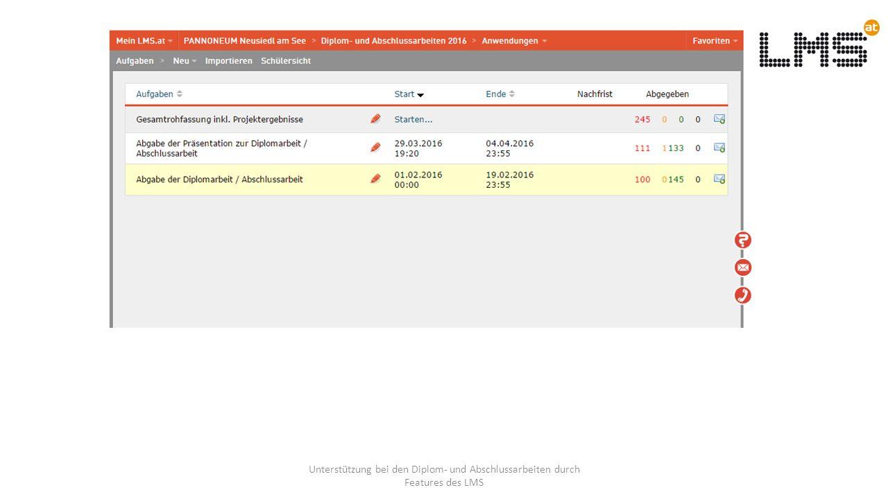 FAQs Spart Zeit bei immer wiederkehrenden gleichen Fragen Sichert einheitliche Antworten zu bestimmten Fragen Unterstützung bei den Diplom- und Abschlussarbeiten durch Features des LMS