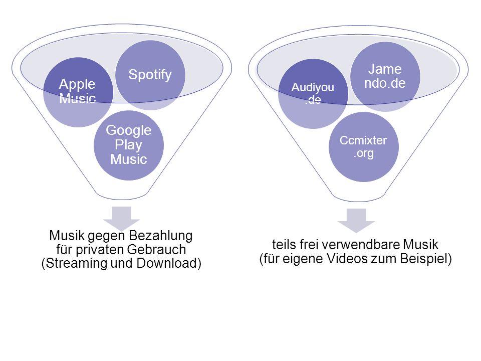 Musik gegen Bezahlung für privaten Gebrauch (Streaming und Download) Google Play Music Apple Music Spotify teils frei verwendbare Musik (für eigene Videos zum Beispiel) Ccmixter.org Audiyou.de Jame ndo.de