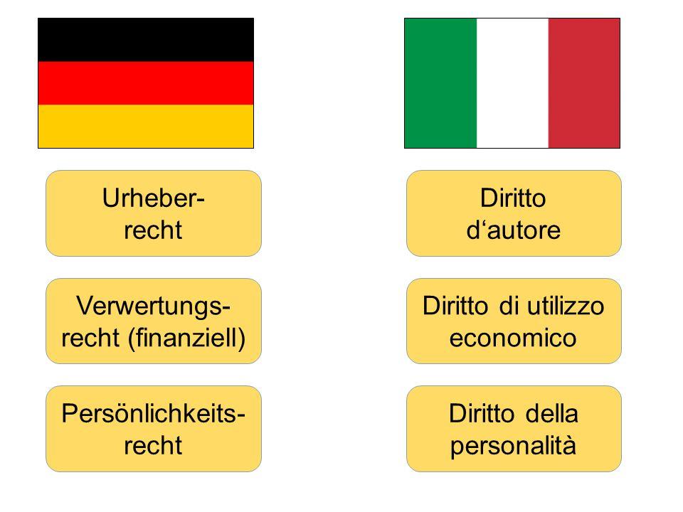 Urheber- recht Verwertungs- recht (finanziell) Persönlichkeits- recht Diritto d'autore Diritto di utilizzo economico Diritto della personalità