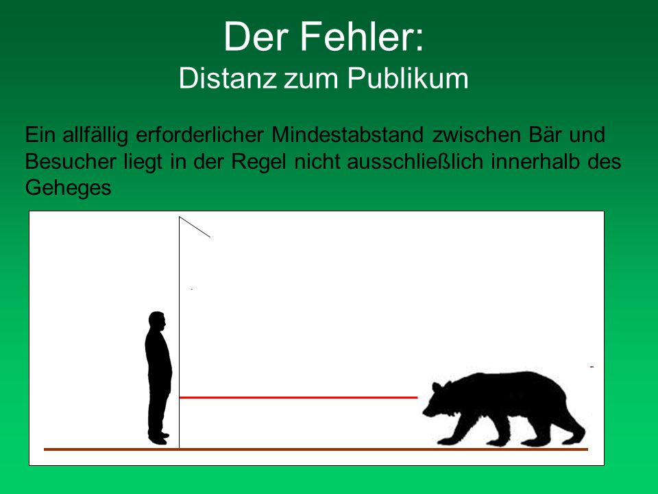 Der Fehler: Distanz zum Publikum Ein allfällig erforderlicher Mindestabstand zwischen Bär und Besucher liegt in der Regel nicht ausschließlich innerhalb des Geheges