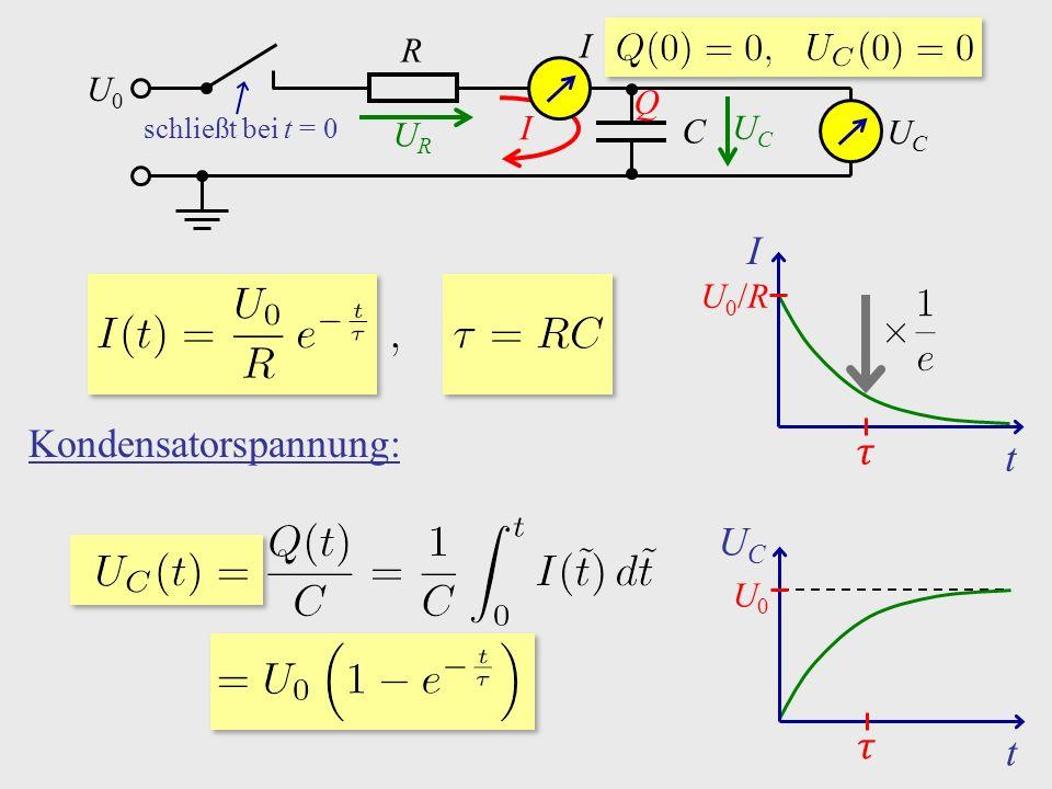 t I U0/RU0/R U0U0 R C schließt bei t = 0 I Q URUR UCUC I UCUC t UCUC U0U0 Kondensatorspannung: