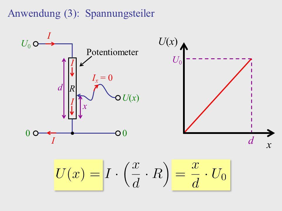 Anwendung (3): Spannungsteiler R U0U0 0 I d I x 0 U(x)U(x) I I Potentiometer U(x)U(x) x d U0U0 I x = 0