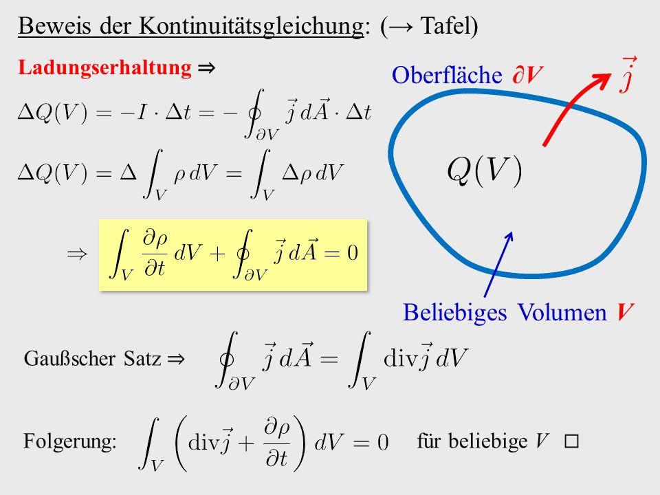 Beweis der Kontinuitätsgleichung: (→ Tafel) Ladungserhaltung ⇒ Beliebiges Volumen V Oberfläche ∂V Gaußscher Satz ⇒ Folgerung: für beliebige V ☐