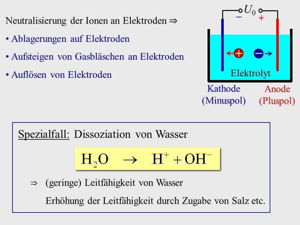 Neutralisierung der Ionen an Elektroden ⇒ Ablagerungen auf Elektroden Aufsteigen von Gasbläschen an Elektroden Auflösen von Elektroden Spezialfall: Dissoziation von Wasser ⇒ (geringe) Leitfähigkeit von Wasser Erhöhung der Leitfähigkeit durch Zugabe von Salz etc.
