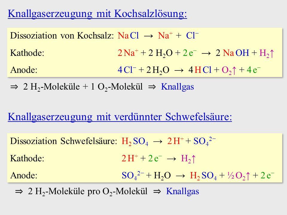 Knallgaserzeugung mit Kochsalzlösung: Dissoziation von Kochsalz:Na Cl → Na + + Cl − Kathode:2 Na + + 2 H 2 O + 2 e − → 2 Na OH + H 2 ↑ Anode:4 Cl − +
