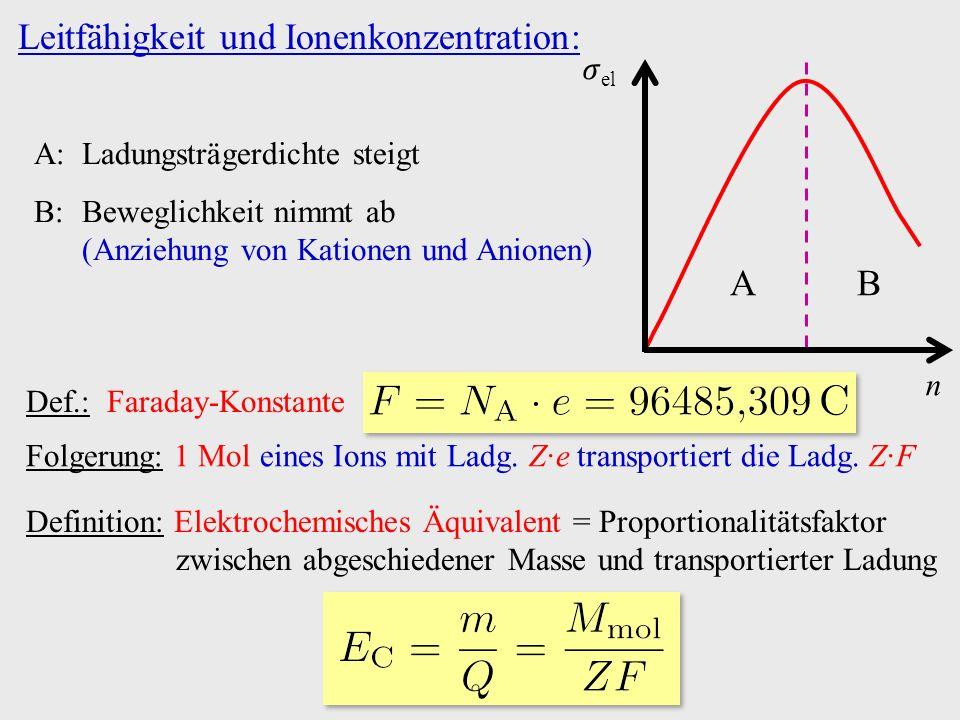 Leitfähigkeit und Ionenkonzentration: el n AB A:Ladungsträgerdichte steigt B:Beweglichkeit nimmt ab (Anziehung von Kationen und Anionen) Def.: Faraday