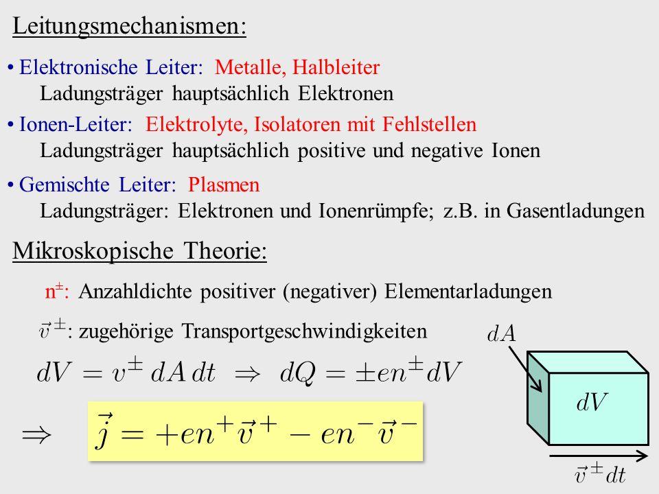 Leitungsmechanismen: Elektronische Leiter: Metalle, Halbleiter Ladungsträger hauptsächlich Elektronen Ionen-Leiter: Elektrolyte, Isolatoren mit Fehlst