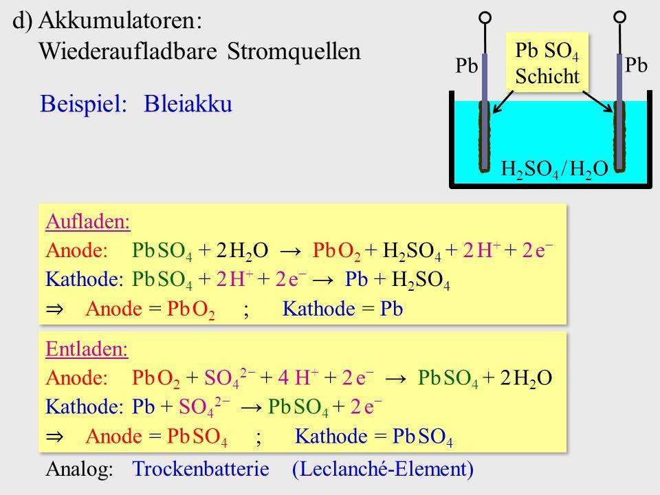 d)Akkumulatoren: Wiederaufladbare Stromquellen Beispiel: Bleiakku H 2 SO 4 / H 2 O Pb SO 4 Schicht Pb Aufladen: Anode:Pb SO 4 + 2 H 2 O → Pb O 2 + H 2 SO 4 + 2 H + + 2 e − Kathode:Pb SO 4 + 2 H + + 2 e − → Pb + H 2 SO 4 ⇒ Anode = Pb O 2 ; Kathode = Pb Aufladen: Anode:Pb SO 4 + 2 H 2 O → Pb O 2 + H 2 SO 4 + 2 H + + 2 e − Kathode:Pb SO 4 + 2 H + + 2 e − → Pb + H 2 SO 4 ⇒ Anode = Pb O 2 ; Kathode = Pb Entladen: Anode:Pb O 2 + SO 4 2− + 4 H + + 2 e − → Pb SO 4 + 2 H 2 O Kathode:Pb + SO 4 2− → Pb SO 4 + 2 e − ⇒ Anode = Pb SO 4 ; Kathode = Pb SO 4 Entladen: Anode:Pb O 2 + SO 4 2− + 4 H + + 2 e − → Pb SO 4 + 2 H 2 O Kathode:Pb + SO 4 2− → Pb SO 4 + 2 e − ⇒ Anode = Pb SO 4 ; Kathode = Pb SO 4 Analog: Trockenbatterie (Leclanché-Element)