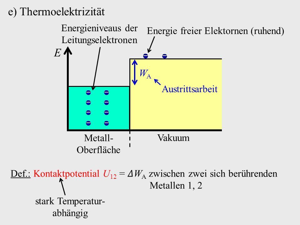 e)Thermoelektrizität Energie freier Elektornen (ruhend) E Metall- Oberfläche Vakuum − − − − − − − − − − Energieniveaus der Leitungselektronen WAWA Austrittsarbeit Def.: Kontaktpotential U 12 = W A zwischen zwei sich berührenden Metallen 1, 2 stark Temperatur- abhängig