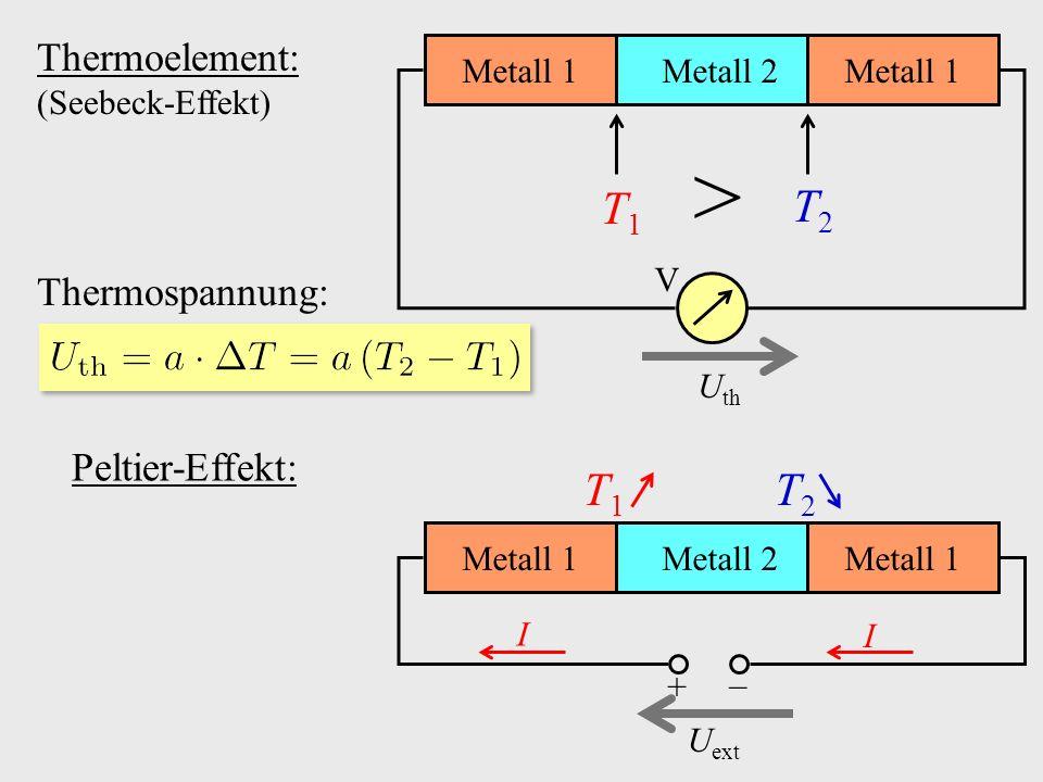 Thermoelement: (Seebeck-Effekt) Metall 1Metall 2Metall 1 T1T1 T2T2 > V U th Thermospannung: Peltier-Effekt: Metall 1Metall 2Metall 1 U ext T1T1 T2T2 + − I I