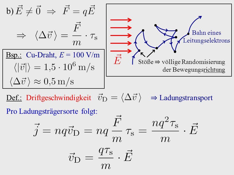 b) Bahn eines Leitungselektrons Stöße ⇒ völlige Randomisierung der Bewegungsrichtung Bsp.: Cu-Draht, E = 100 V/m Def.: Driftgeschwindigkeit ⇒ Ladungstransport Pro Ladungsträgersorte folgt: