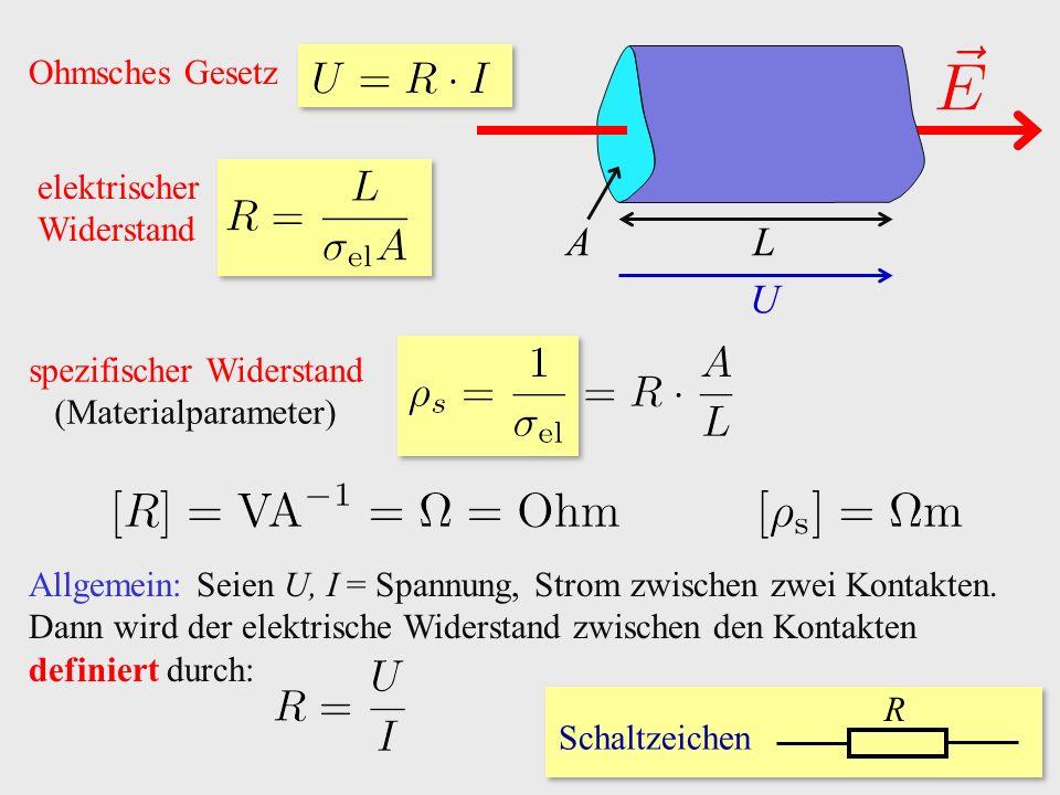Schaltzeichen R Ohmsches Gesetz elektrischer Widerstand spezifischer Widerstand (Materialparameter) Allgemein: Seien U, I = Spannung, Strom zwischen zwei Kontakten.