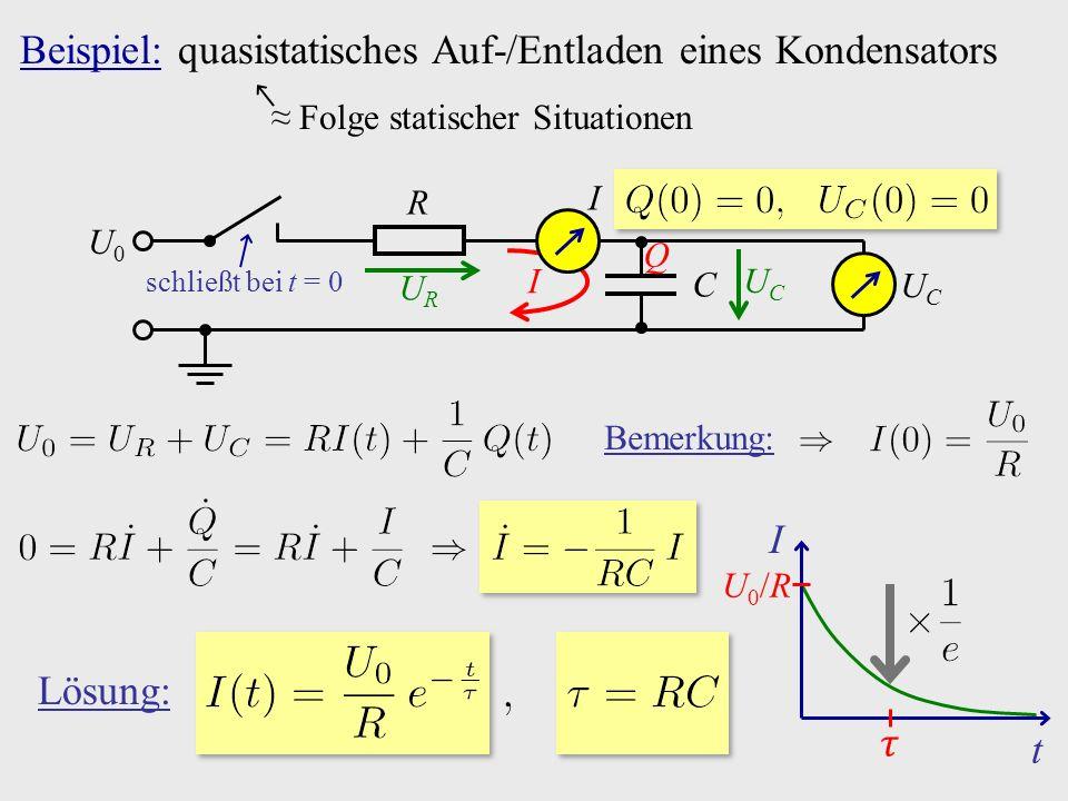 Beispiel: quasistatisches Auf-/Entladen eines Kondensators ≈ Folge statischer Situationen U0U0 R C schließt bei t = 0 I Q URUR UCUC I UCUC Bemerkung: t I U0/RU0/R Lösung:
