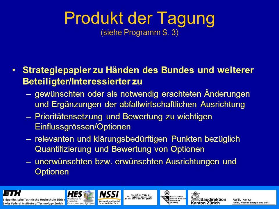 Produkt der Tagung (siehe Programm S.