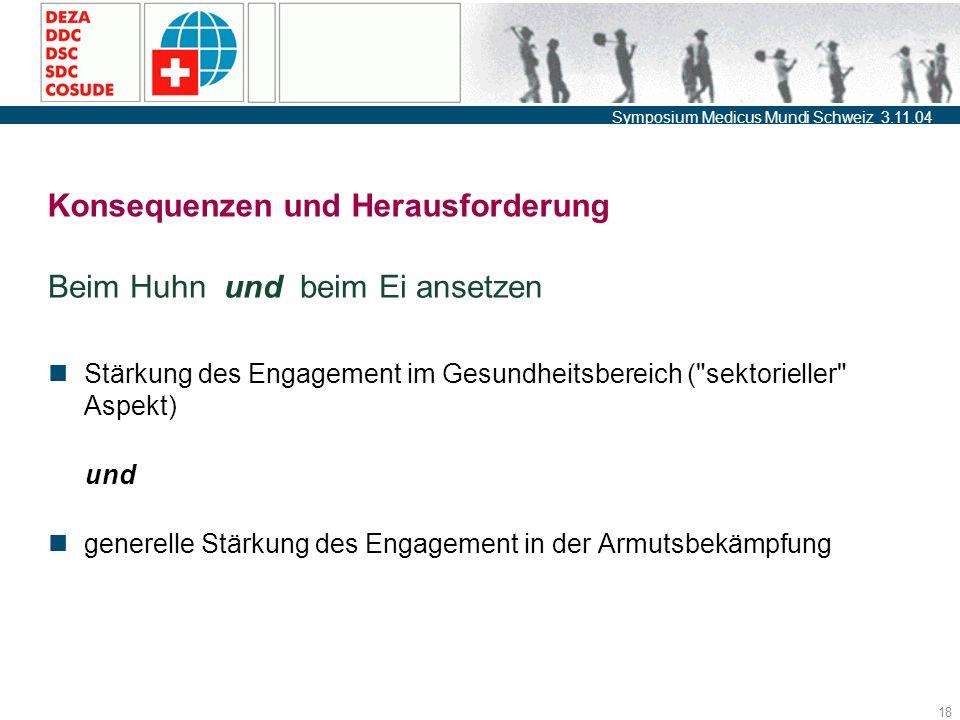 Symposium Medicus Mundi Schweiz 3.11.04 18 Konsequenzen und Herausforderung Beim Huhn und beim Ei ansetzen Stärkung des Engagement im Gesundheitsbereich ( sektorieller Aspekt) und generelle Stärkung des Engagement in der Armutsbekämpfung