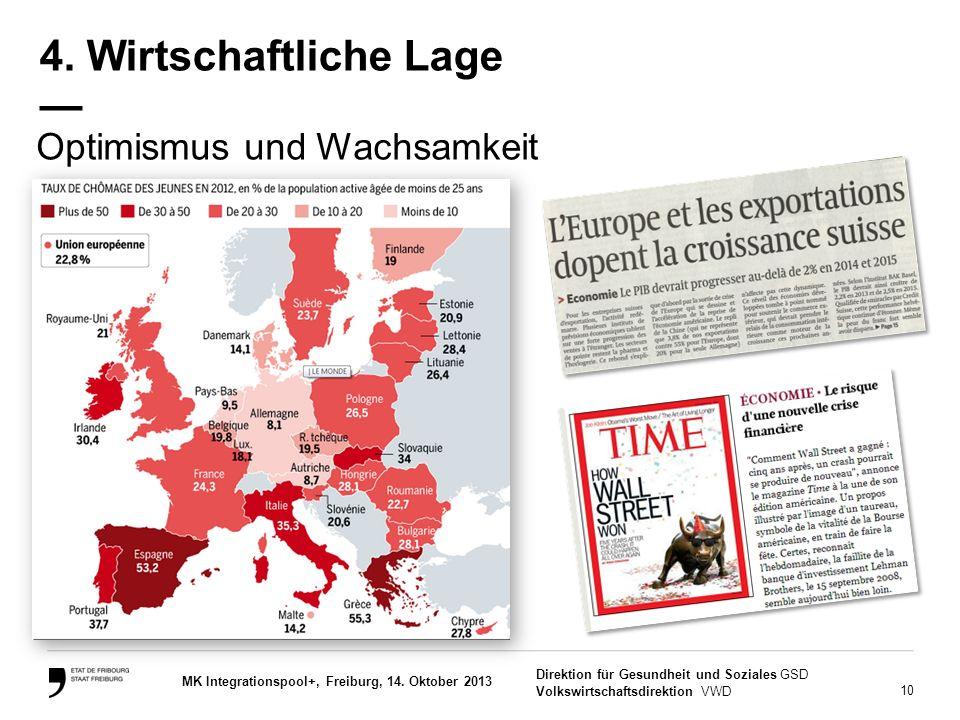 10 Direktion für Gesundheit und Soziales GSD Volkswirtschaftsdirektion VWD MK Integrationspool+, Freiburg, 14. Oktober 2013 4. Wirtschaftliche Lage —