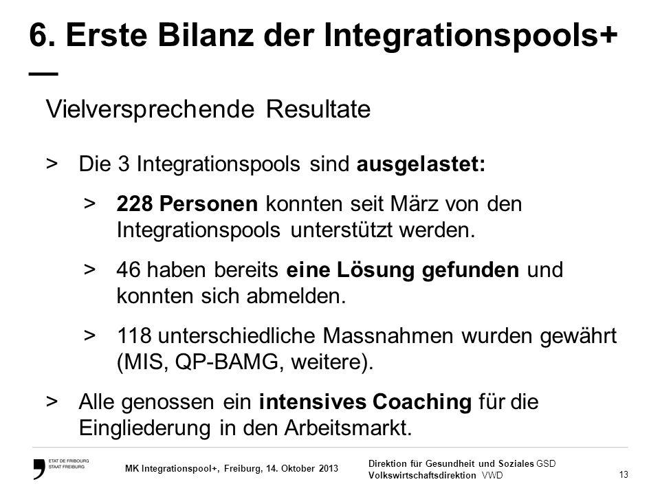13 Direktion für Gesundheit und Soziales GSD Volkswirtschaftsdirektion VWD MK Integrationspool+, Freiburg, 14. Oktober 2013 6. Erste Bilanz der Integr
