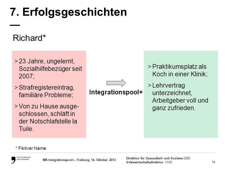 14 Direktion für Gesundheit und Soziales GSD Volkswirtschaftsdirektion VWD MK Integrationspool+, Freiburg, 14. Oktober 2013 Richard* 7. Erfolgsgeschic