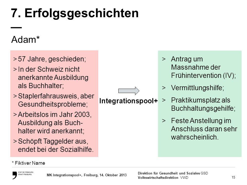 15 Direktion für Gesundheit und Soziales GSD Volkswirtschaftsdirektion VWD MK Integrationspool+, Freiburg, 14. Oktober 2013 Adam* >57 Jahre, geschiede