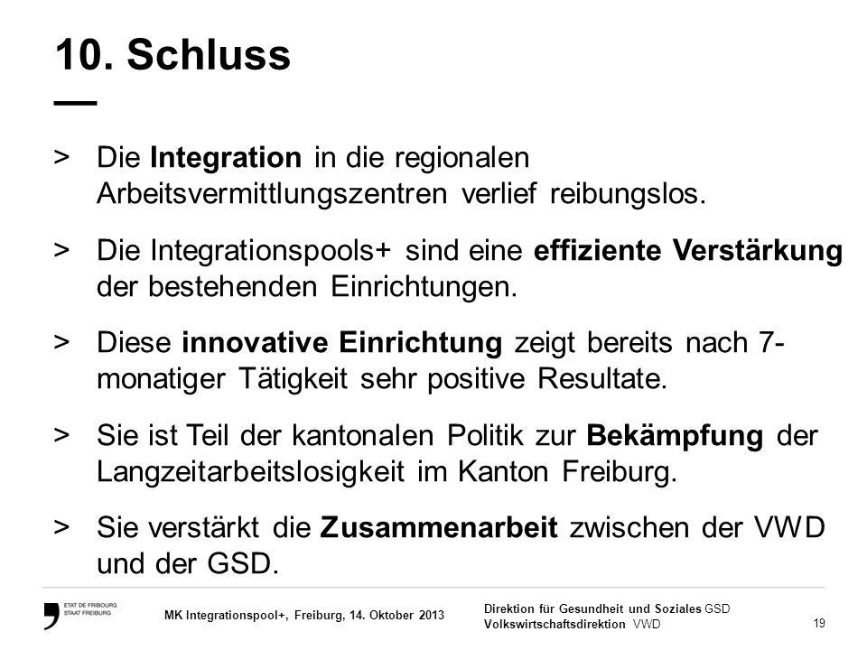 19 Direktion für Gesundheit und Soziales GSD Volkswirtschaftsdirektion VWD MK Integrationspool+, Freiburg, 14. Oktober 2013 >Die Integration in die re