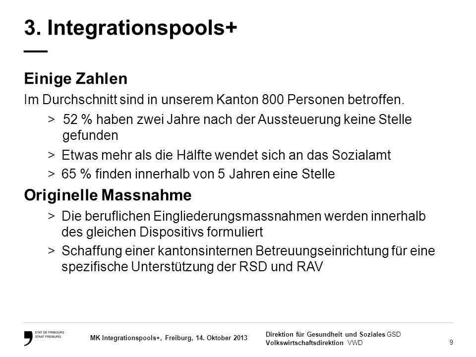 9 Direktion für Gesundheit und Soziales GSD Volkswirtschaftsdirektion VWD MK Integrationspools+, Freiburg, 14. Oktober 2013 Einige Zahlen Im Durchschn