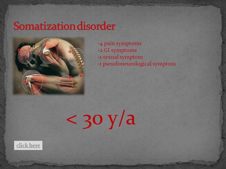 -4 pain symptoms -2 GI symptoms -1 sexual symptom -1 pseudoneurological symptom < 30 y/a click here