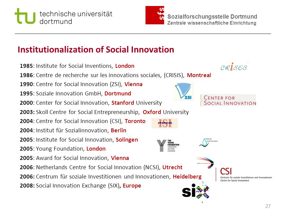 Sozialforschungsstelle Dortmund Zentrale wissenschaftliche Einrichtung 1985: Institute for Social Inventions, London 1986: Centre de recherche sur les innovations sociales, (CRISIS), Montreal 1990: Centre for Social Innovation (ZSI), Vienna 1995: Soziale Innovation GmbH, Dortmund 2000: Center for Social Innovation, Stanford University 2003: Skoll Centre for Social Entrepreneurship, Oxford University 2004: Centre for Social Innovation (CSI), Toronto 2004: Institut für Sozialinnovation, Berlin 2005: Institute for Social Innovation, Solingen 2005: Young Foundation, London 2005: Award for Social Innovation, Vienna 2006: Netherlands Centre for Social Innovation (NCSI), Utrecht 2006: Centrum für soziale Investitionen und Innovationen, Heidelberg 2008: Social Innovation Exchange (SIX), Europe Institutionalization of Social Innovation 27