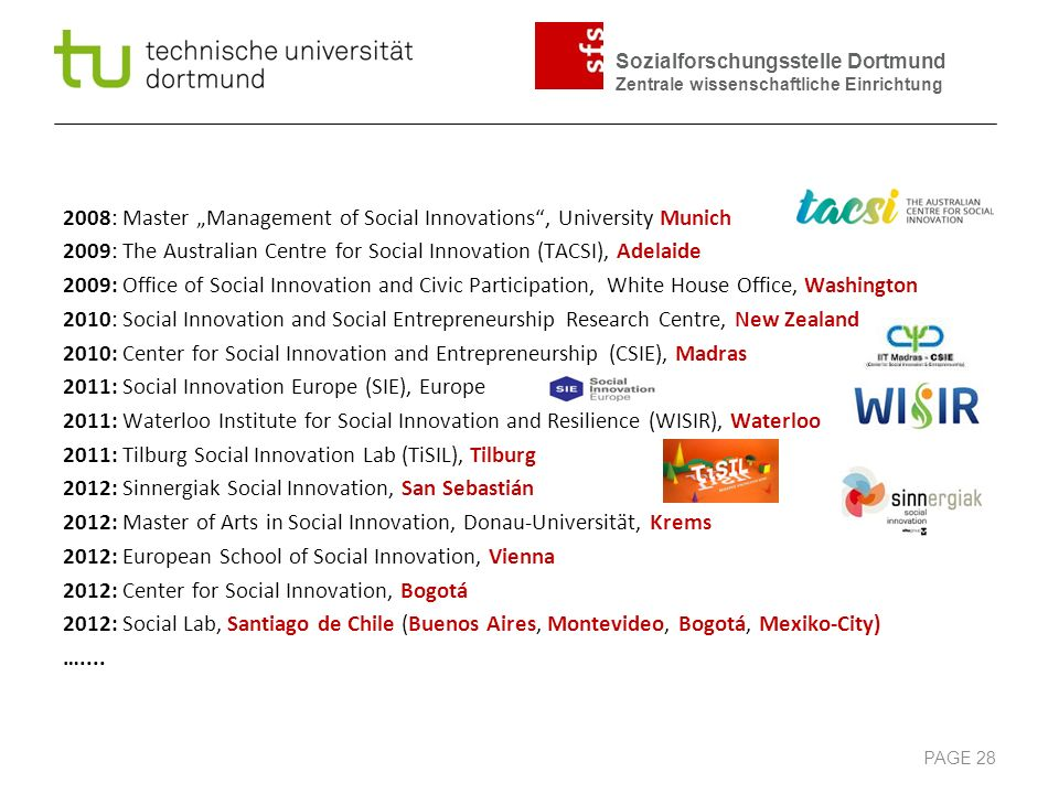 "Sozialforschungsstelle Dortmund Zentrale wissenschaftliche Einrichtung 2008: Master ""Management of Social Innovations , University Munich 2009: The Australian Centre for Social Innovation (TACSI), Adelaide 2009: Office of Social Innovation and Civic Participation, White House Office, Washington 2010: Social Innovation and Social Entrepreneurship Research Centre, New Zealand 2010: Center for Social Innovation and Entrepreneurship (CSIE), Madras 2011: Social Innovation Europe (SIE), Europe 2011: Waterloo Institute for Social Innovation and Resilience (WISIR), Waterloo 2011: Tilburg Social Innovation Lab (TiSIL), Tilburg 2012: Sinnergiak Social Innovation, San Sebastián 2012: Master of Arts in Social Innovation, Donau-Universität, Krems 2012: European School of Social Innovation, Vienna 2012: Center for Social Innovation, Bogotá 2012: Social Lab, Santiago de Chile (Buenos Aires, Montevideo, Bogotá, Mexiko-City) …...."