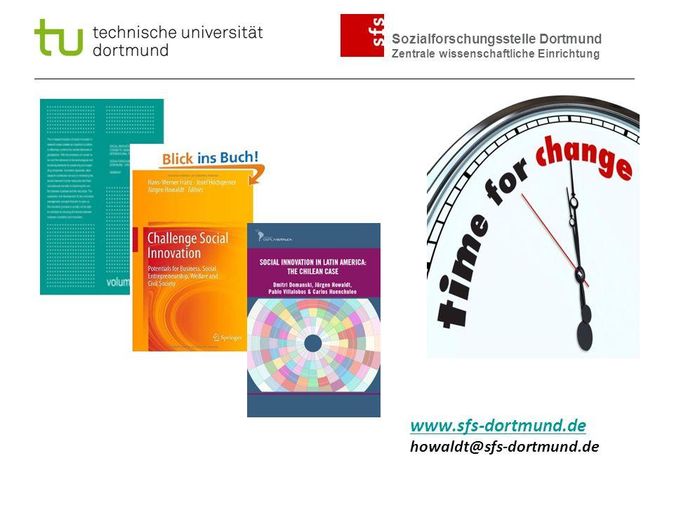 Sozialforschungsstelle Dortmund Zentrale wissenschaftliche Einrichtung www.sfs-dortmund.de www.sfs-dortmund.de howaldt@sfs-dortmund.de